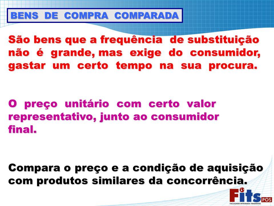 BENS DE COMPRA COMPARADA São bens que a frequência de substituição não é grande, mas exige do consumidor, gastar um certo tempo na sua procura. O preç