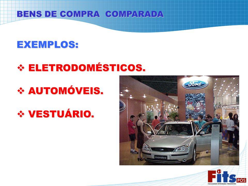 BENS DE COMPRA COMPARADA EXEMPLOS: ELETRODOMÉSTICOS. ELETRODOMÉSTICOS. AUTOMÓVEIS. AUTOMÓVEIS. VESTUÁRIO. VESTUÁRIO.