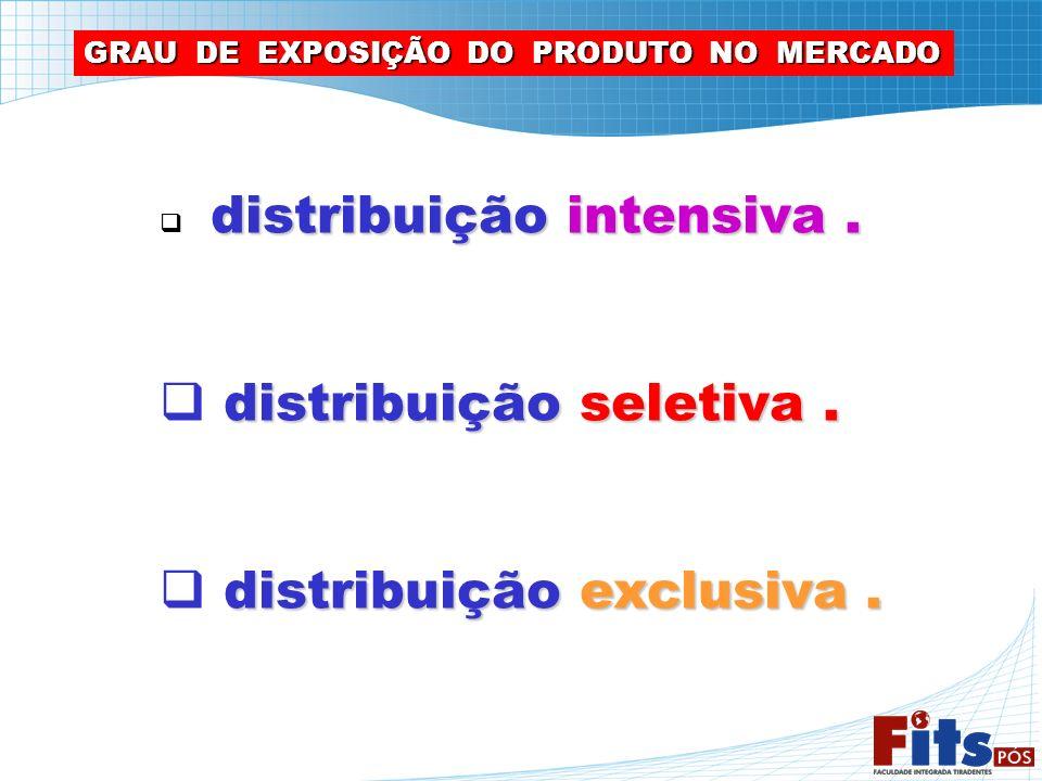 GRAU DE EXPOSIÇÃO DO PRODUTO NO MERCADO distribuiçãointensiva. distribuição intensiva. distribuiçãoseletiva. distribuição seletiva. distribuiçãoexclus