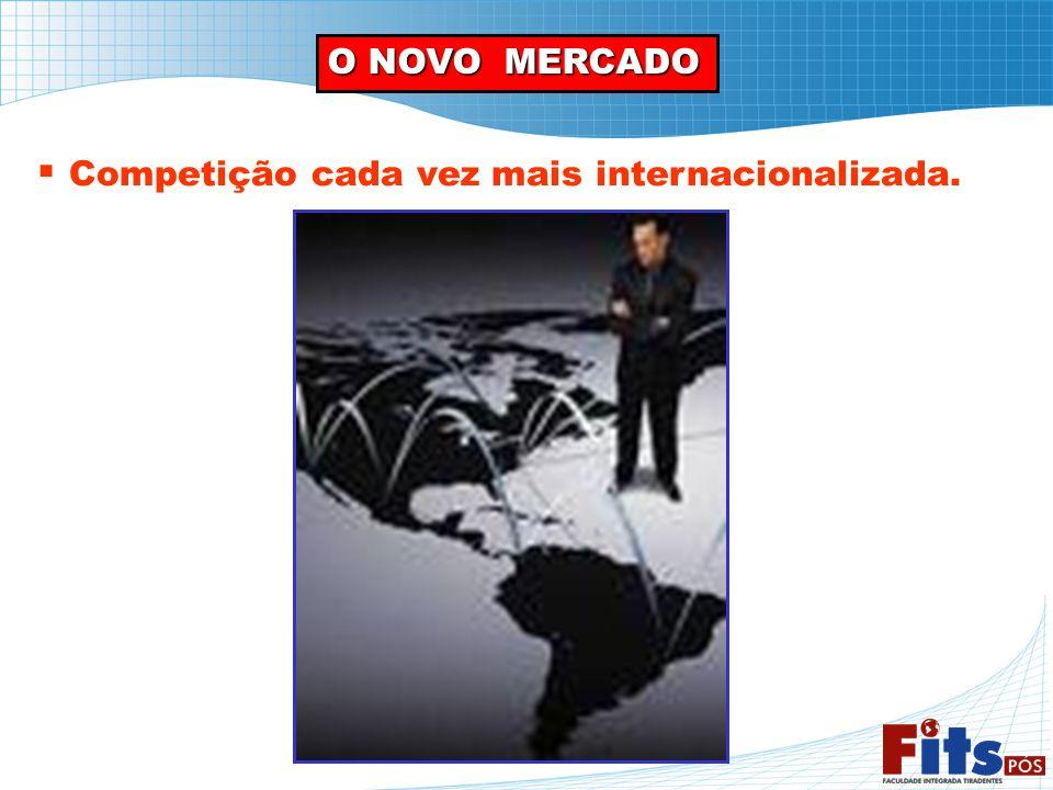 O NOVO MERCADO Competição cada vez mais internacionalizada.