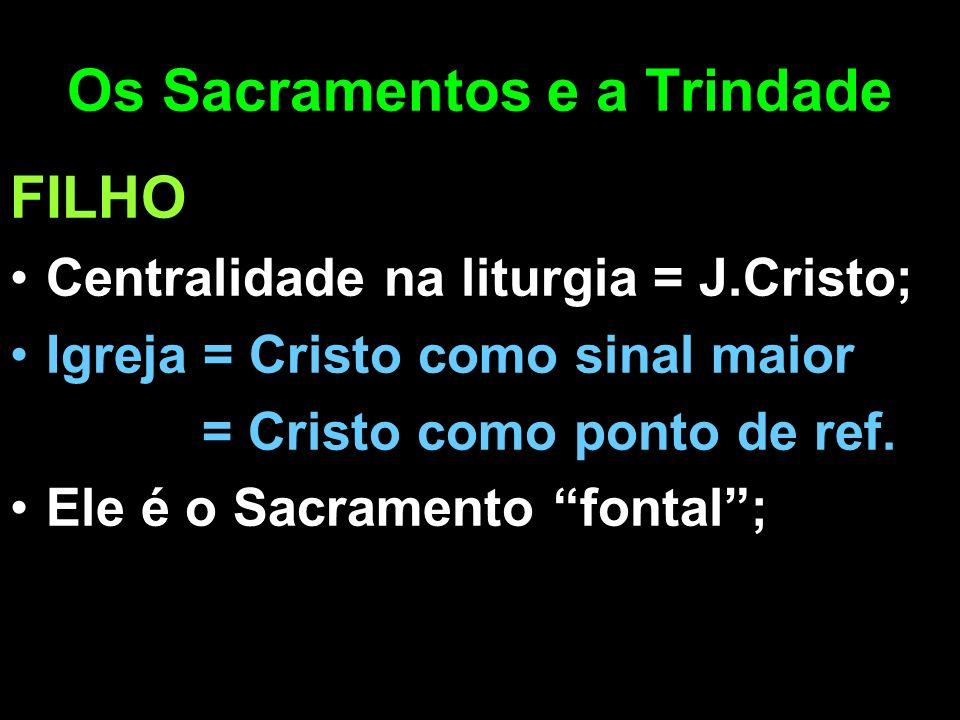 Os Sacramentos e a Trindade FILHO Centralidade na liturgia = J.Cristo; Igreja = Cristo como sinal maior = Cristo como ponto de ref. Ele é o Sacramento