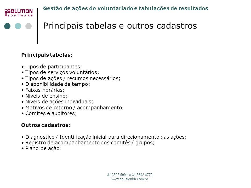 Gestão de ações do voluntariado e tabulações de resultados 31.3392.5991 e 31.3392.4779 www.solutionbh.com.br Principais tabelas e outros cadastros Pri