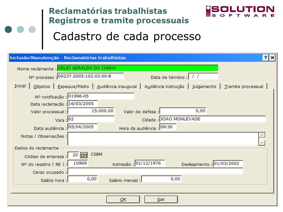 Reclamatórias trabalhistas Registros e tramite processuais www.solutionbh.com.br Cadastro de cada processo