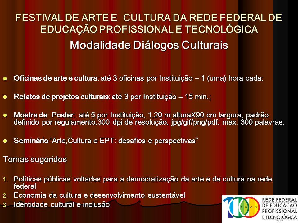 Modalidade Diálogos Culturais Oficinas de arte e cultura: até 3 oficinas por Instituição – 1 (uma) hora cada; Oficinas de arte e cultura: até 3 oficin