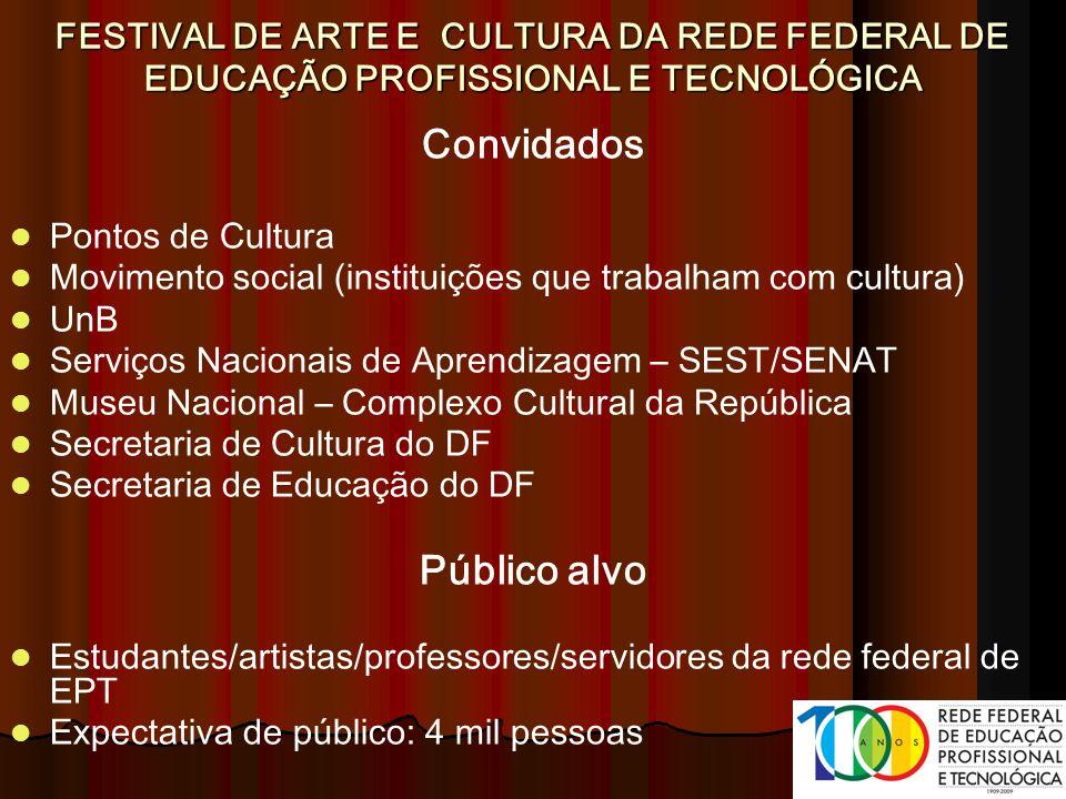 Convidados Pontos de Cultura Movimento social (instituições que trabalham com cultura) UnB Serviços Nacionais de Aprendizagem – SEST/SENAT Museu Nacio