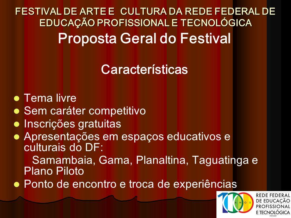 Proposta Geral do Festival Características Tema livre Sem caráter competitivo Inscrições gratuitas Apresentações em espaços educativos e culturais do
