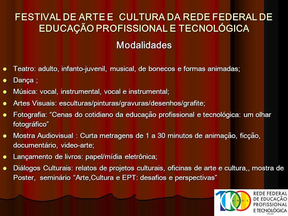 Modalidades Teatro: adulto, infanto-juvenil, musical, de bonecos e formas animadas; Teatro: adulto, infanto-juvenil, musical, de bonecos e formas anim