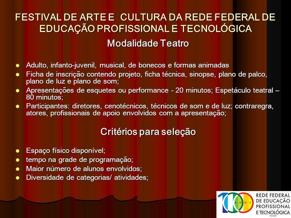 Modalidade Teatro Adulto, infanto-juvenil, musical, de bonecos e formas animadas Adulto, infanto-juvenil, musical, de bonecos e formas animadas Ficha