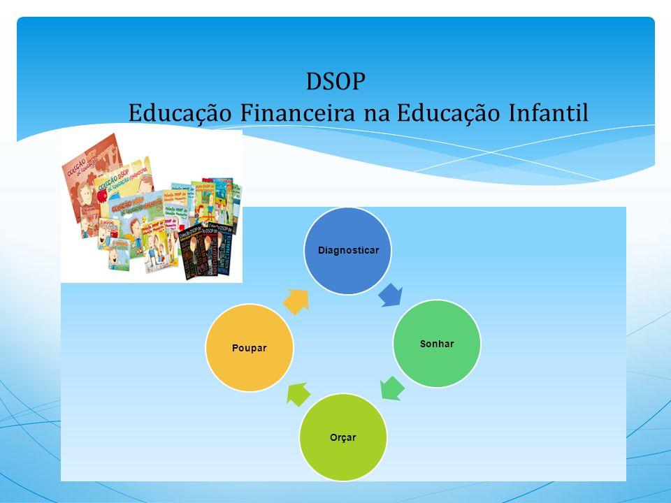 DSOP Educação Financeira na Educação Infantil DiagnosticarSonharOrçar Poupar