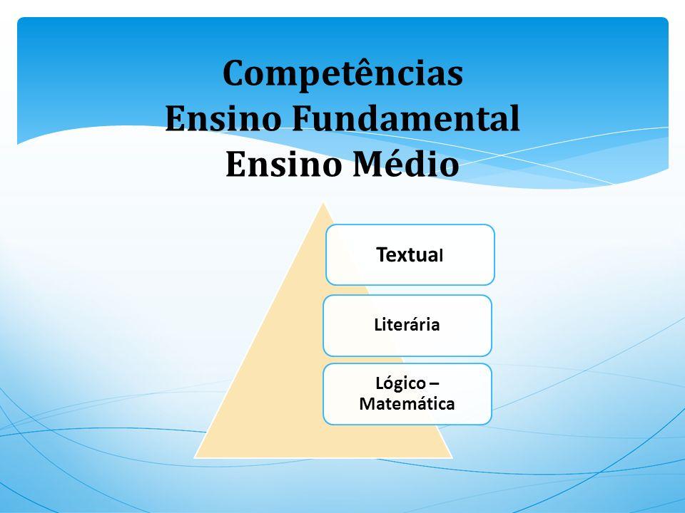 Textua l Literária Lógico – Matemática Competências Ensino Fundamental Ensino Médio