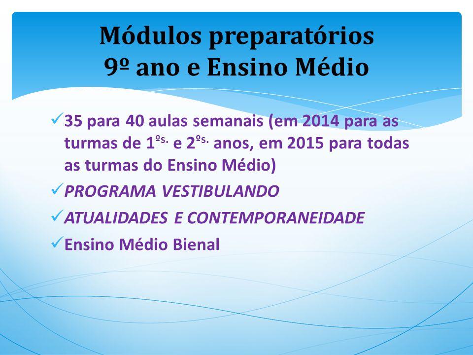 35 para 40 aulas semanais (em 2014 para as turmas de 1 ºs. e 2 ºs. anos, em 2015 para todas as turmas do Ensino Médio) PROGRAMA VESTIBULANDO ATUALIDAD