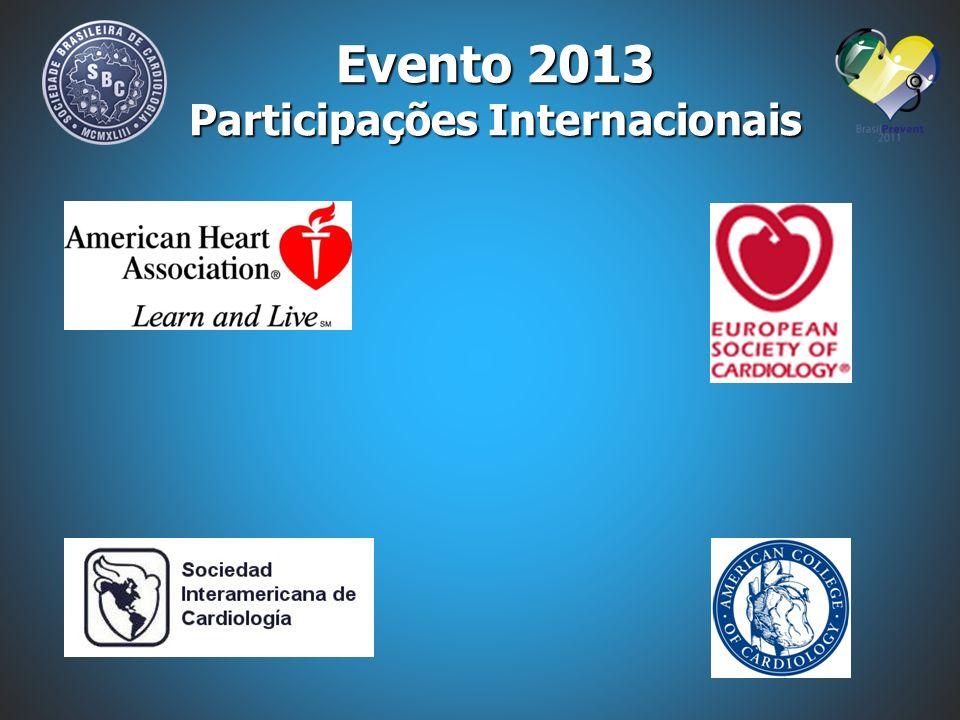 Participações Internacionais