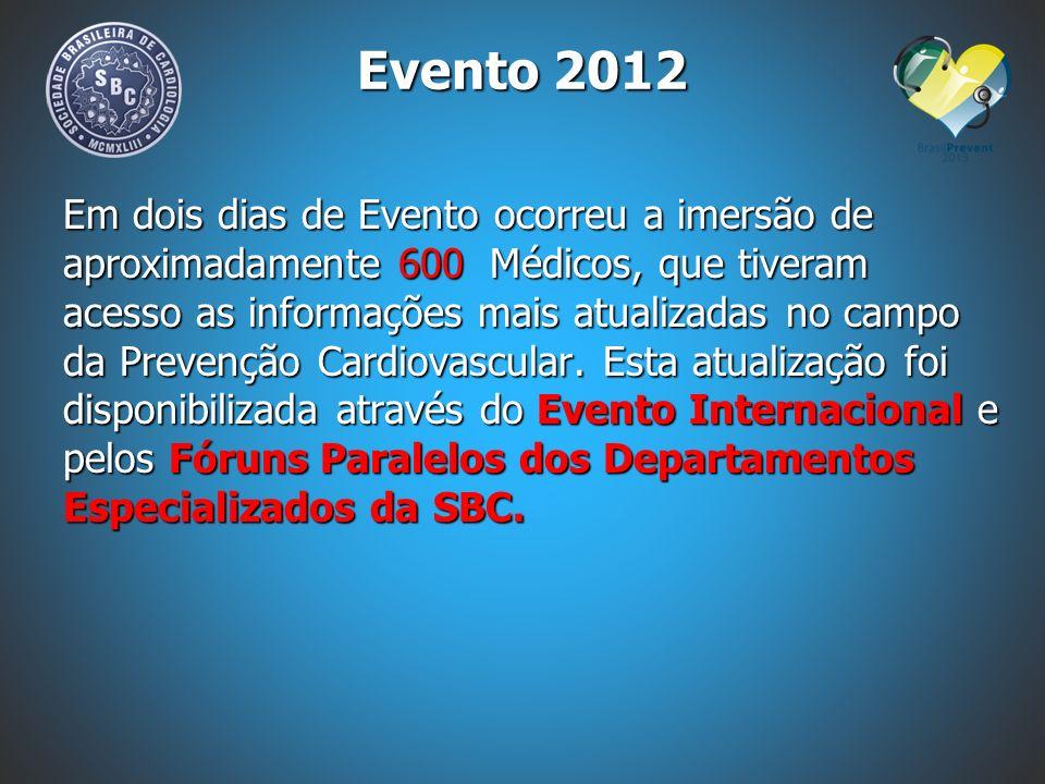 Evento 2012 Em dois dias de Evento ocorreu a imersão de aproximadamente 600 Médicos, que tiveram acesso as informações mais atualizadas no campo da Pr