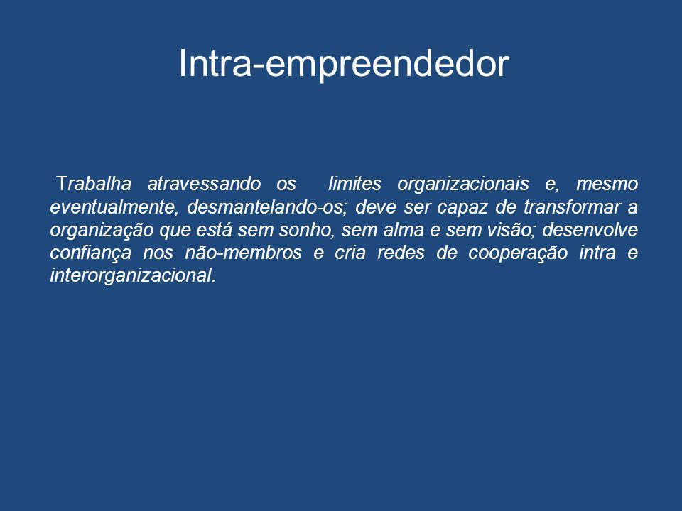 Intra-empreendedor Trabalha atravessando os limites organizacionais e, mesmo eventualmente, desmantelando-os; deve ser capaz de transformar a organiza