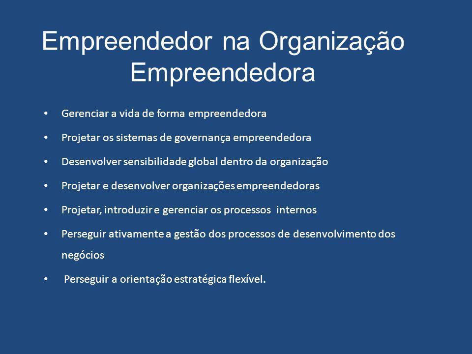 Empreendedor na Organização Empreendedora Gerenciar a vida de forma empreendedora Projetar os sistemas de governança empreendedora Desenvolver sensibi