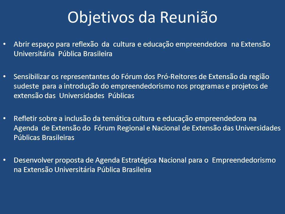 Objetivos da Reunião Abrir espaço para reflexão da cultura e educação empreendedora na Extensão Universitária Pública Brasileira Sensibilizar os repre