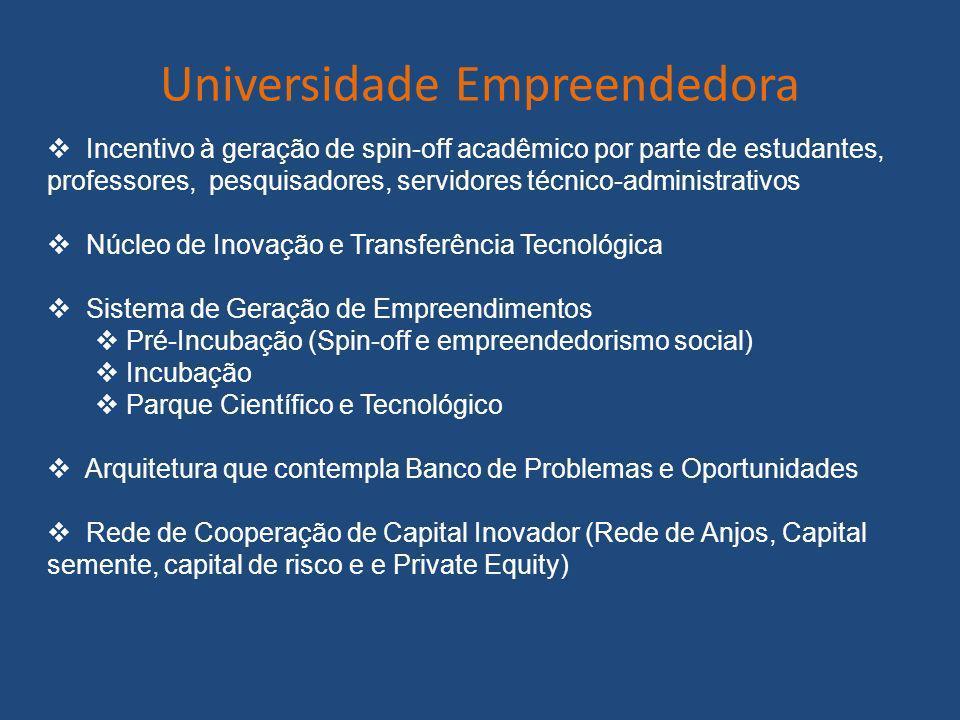 Universidade Empreendedora Incentivo à geração de spin-off acadêmico por parte de estudantes, professores, pesquisadores, servidores técnico-administr