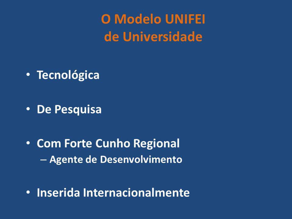 O Modelo UNIFEI de Universidade Tecnológica De Pesquisa Com Forte Cunho Regional – Agente de Desenvolvimento Inserida Internacionalmente