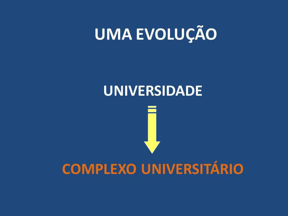 UMA EVOLUÇÃO UNIVERSIDADE COMPLEXO UNIVERSITÁRIO