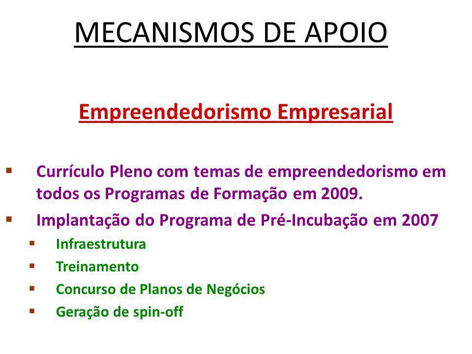MECANISMOS DE APOIO Empreendedorismo Empresarial Currículo Pleno com temas de empreendedorismo em todos os Programas de Formação em 2009. Implantação