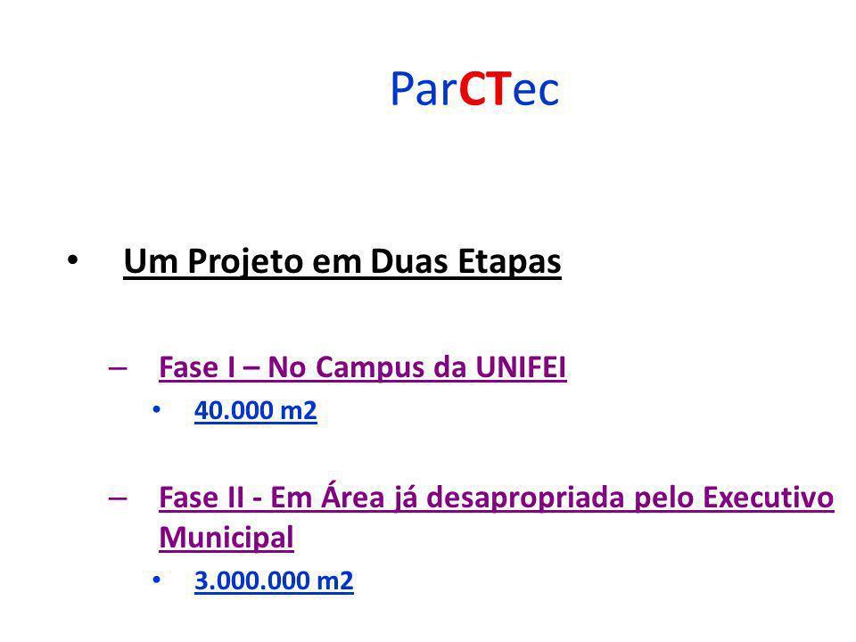 ParCTec Um Projeto em Duas Etapas – Fase I – No Campus da UNIFEI 40.000 m2 – Fase II - Em Área já desapropriada pelo Executivo Municipal 3.000.000 m2
