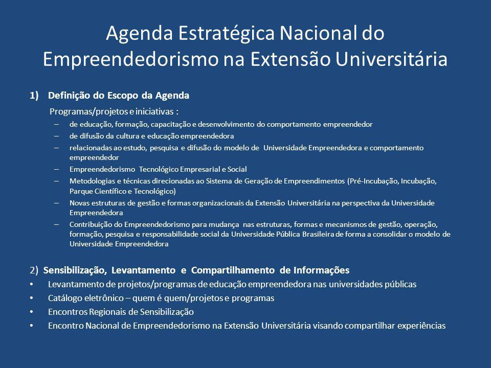 Agenda Estratégica Nacional do Empreendedorismo na Extensão Universitária 1)Definição do Escopo da Agenda Programas/projetos e iniciativas : – de educ