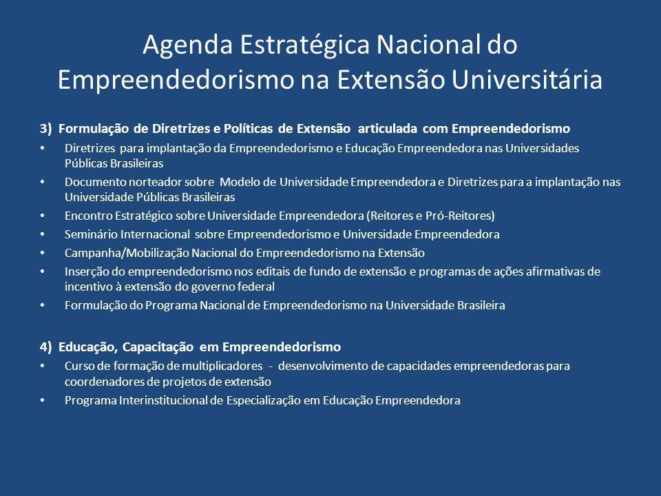 Agenda Estratégica Nacional do Empreendedorismo na Extensão Universitária 3) Formulação de Diretrizes e Políticas de Extensão articulada com Empreende