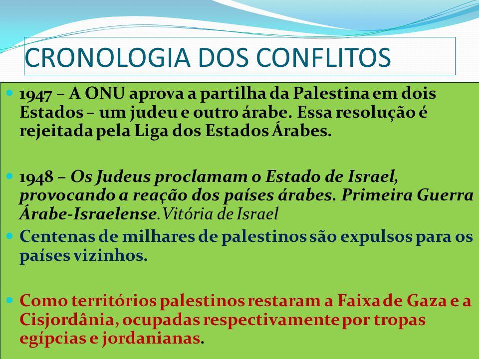 CRONOLOGIA DOS CONFLITOS 1947 – A ONU aprova a partilha da Palestina em dois Estados – um judeu e outro árabe. Essa resolução é rejeitada pela Liga do
