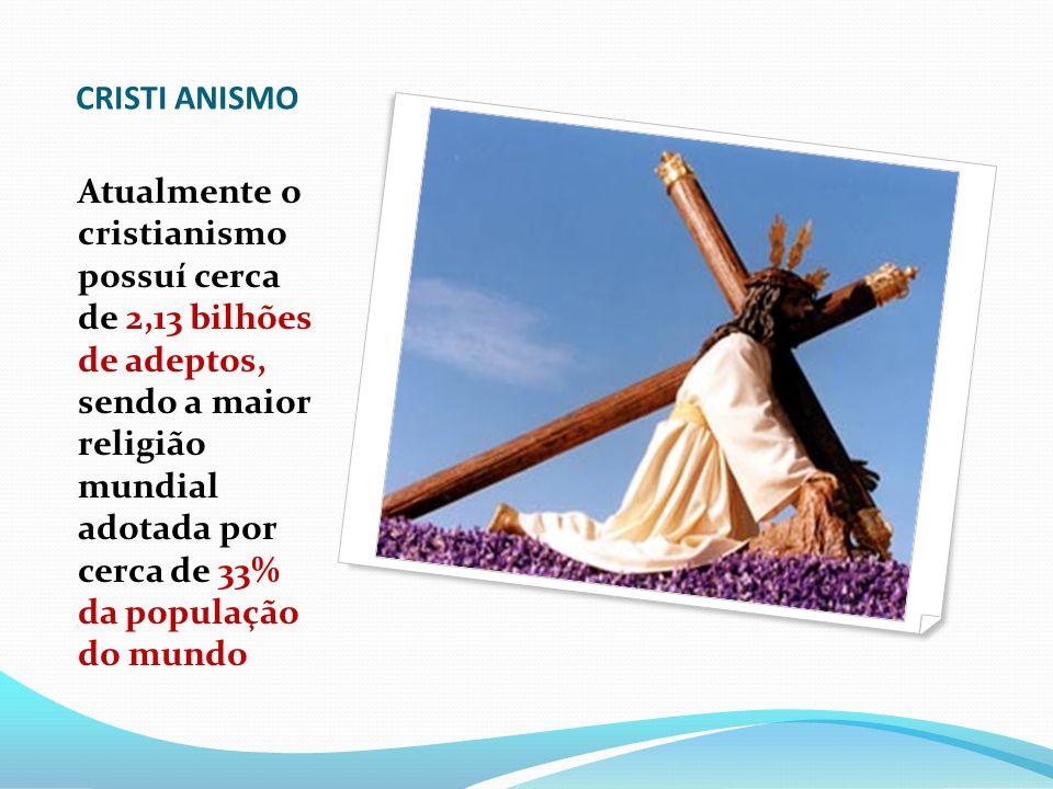 CRISTI ANISMO Atualmente o cristianismo possuí cerca de 2,13 bilhões de adeptos, sendo a maior religião mundial adotada por cerca de 33% da população