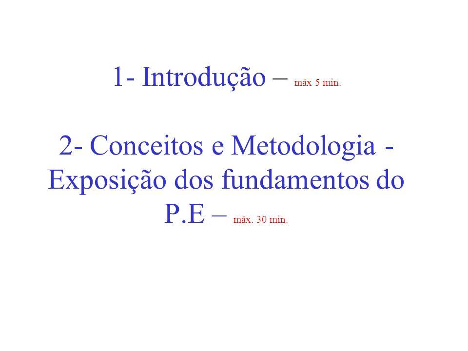 1- Introdução – máx 5 min. 2- Conceitos e Metodologia - Exposição dos fundamentos do P.E – máx. 30 min.
