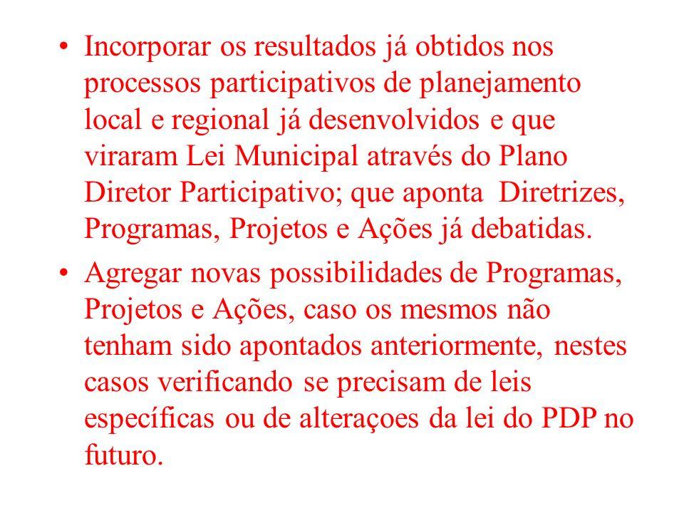Incorporar os resultados já obtidos nos processos participativos de planejamento local e regional já desenvolvidos e que viraram Lei Municipal através