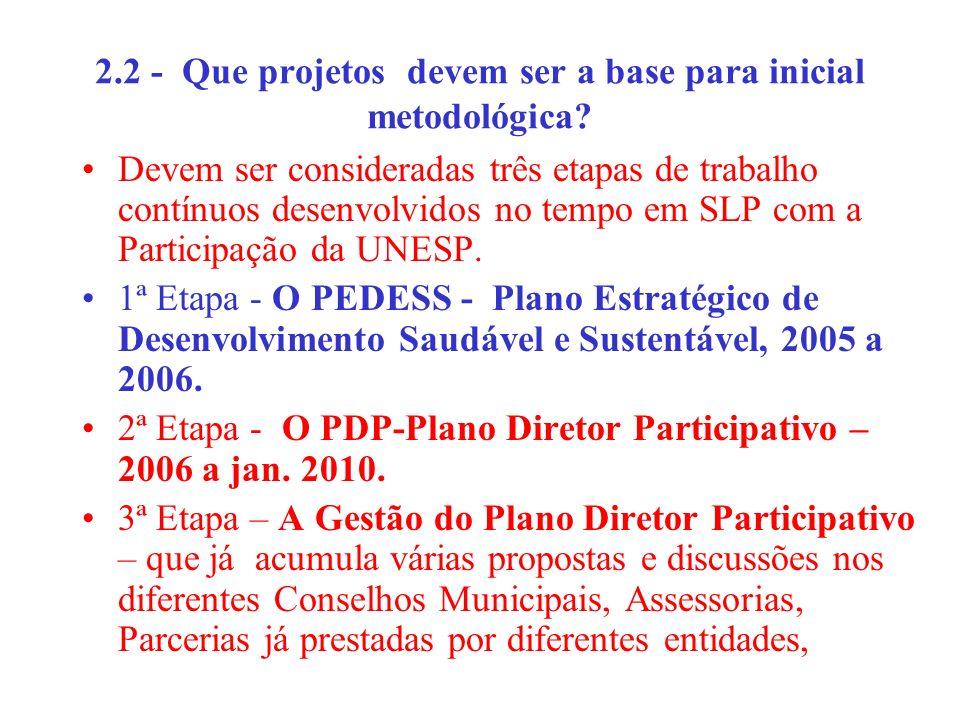 2.2 - Que projetos devem ser a base para inicial metodológica? Devem ser consideradas três etapas de trabalho contínuos desenvolvidos no tempo em SLP