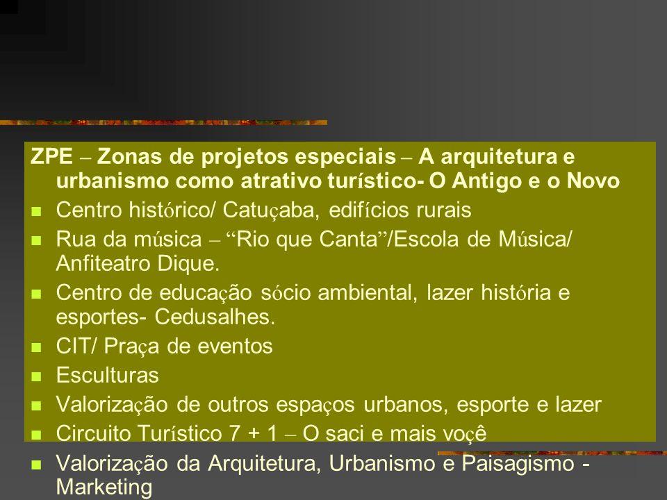ZPE – Zonas de projetos especiais – A arquitetura e urbanismo como atrativo tur í stico- O Antigo e o Novo Centro hist ó rico/ Catu ç aba, edif í cios