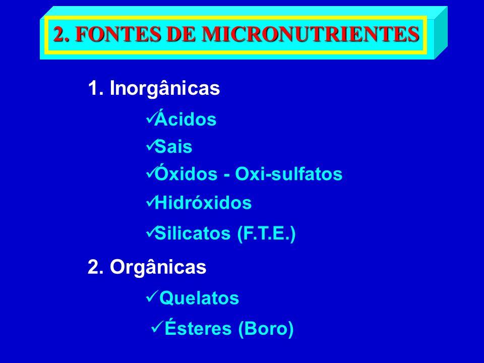 Exportação de micronutrientes pela cana-de-açúcar para a produtividade de 100t/ha de colmos. Elemento Colmos + folhasColmosTotal extraído g/100t de co
