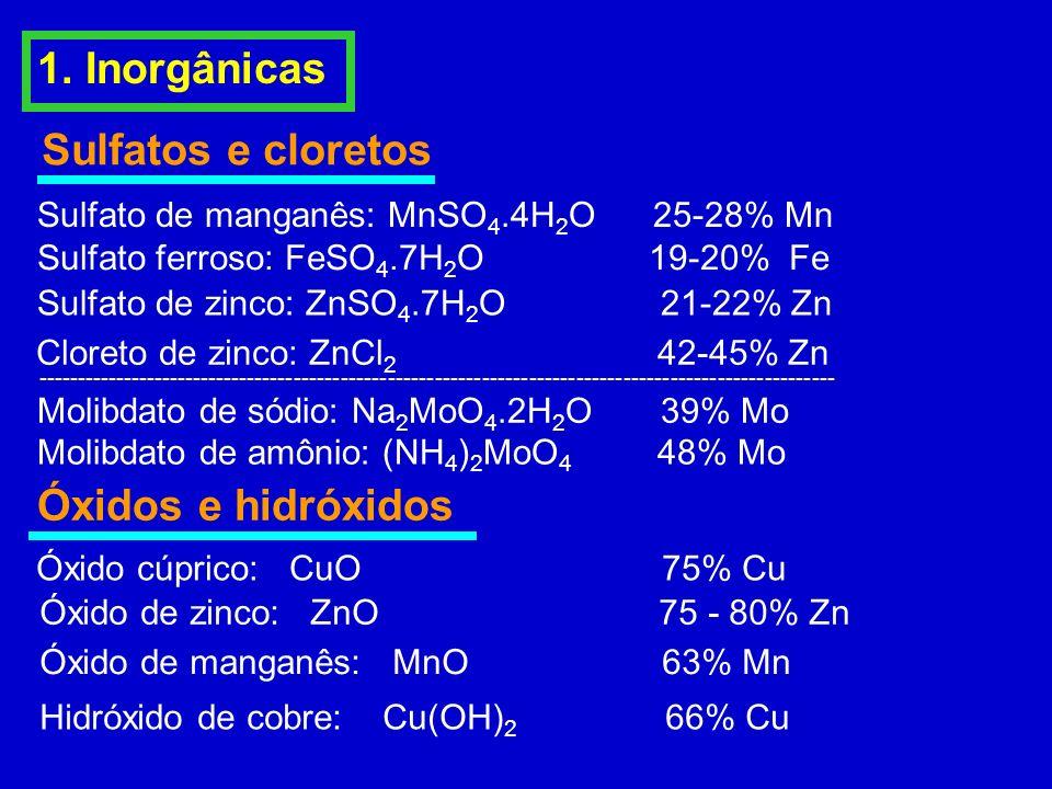 1. Inorgânicas BORO: a) Ácidos - Ácido Bórico: H 3 BO 3 - 17,5% B b) Sais - Bórax: Na 2 B 4 O 7.10H 2 O 10,5% B Solubor/Inkabor: Na 2 B 4 O 7.5H 2 O 2