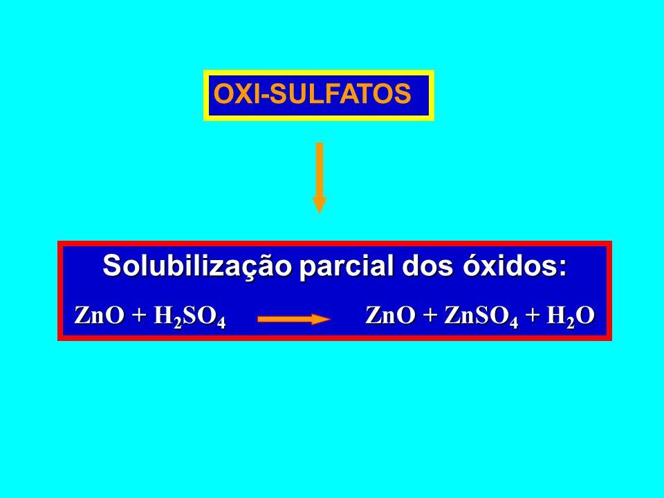 1. Inorgânicas Sulfato de manganês: MnSO 4.4H 2 O 25-28% Mn Sulfato de zinco: ZnSO 4.7H 2 O 21-22% Zn Molibdato de sódio: Na 2 MoO 4.2H 2 O 39% Mo Mol