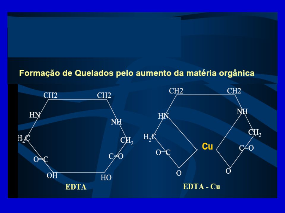 Quelatos São formados pela combinação de um agente quelatizante, através de ligações coordenadas, com um metal. Dissociam-se pouco em solução: princip