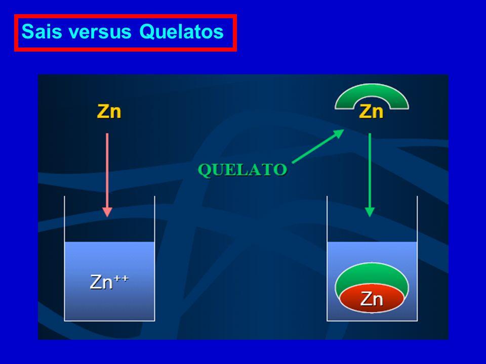 Retenção Cuticular e Translocação Membrana celular