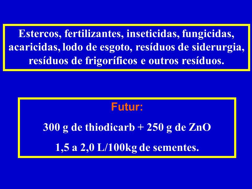 FONTES DE P 2 O 5 + micros. Fonte P 2 O 5 CaMgSBZnCu Total Fosmag 43118133 0,40,600,15 Fosmag 46418143,5100,20,650,18 Yoorin - B180,4 %