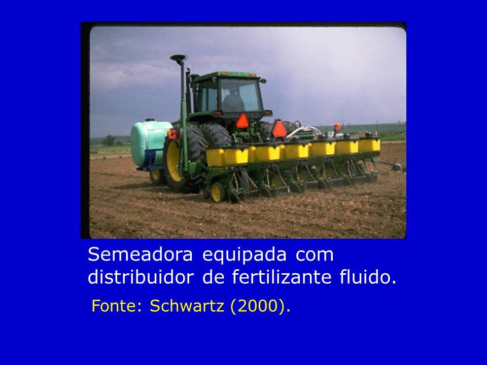 Aplicação de fertilizante fluido. Fonte: Schwartz (2000).