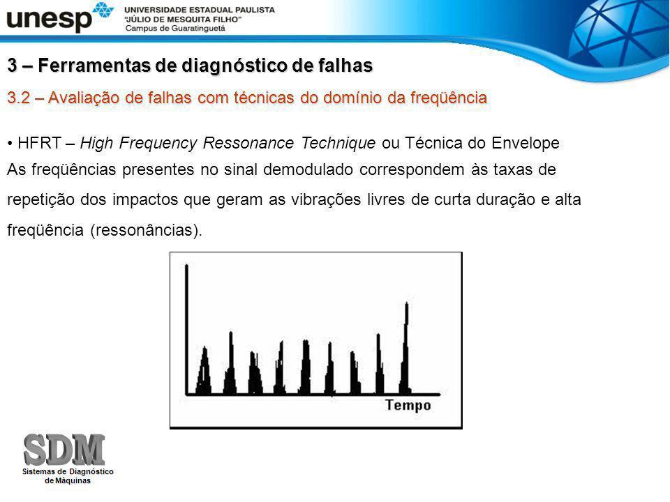 3.2 – Avaliação de falhas com técnicas do domínio da freqüência HFRT – High Frequency Ressonance Technique ou Técnica do Envelope As freqüências prese