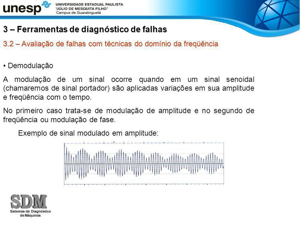 3.2 – Avaliação de falhas com técnicas do domínio da freqüência HFRT – High Frequency Ressonance Technique ou Técnica do Envelope Etapas do processamento do sinal pela técnica: 1 – Retificação do sinal utilizando um retificador de meia-onda: 2 – Aplicação do filtro ao sinal retificado.