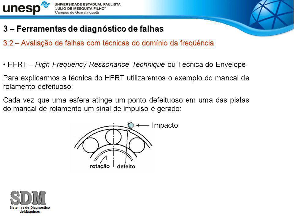 3.2 – Avaliação de falhas com técnicas do domínio da freqüência HFRT – High Frequency Ressonance Technique ou Técnica do Envelope Para explicarmos a t