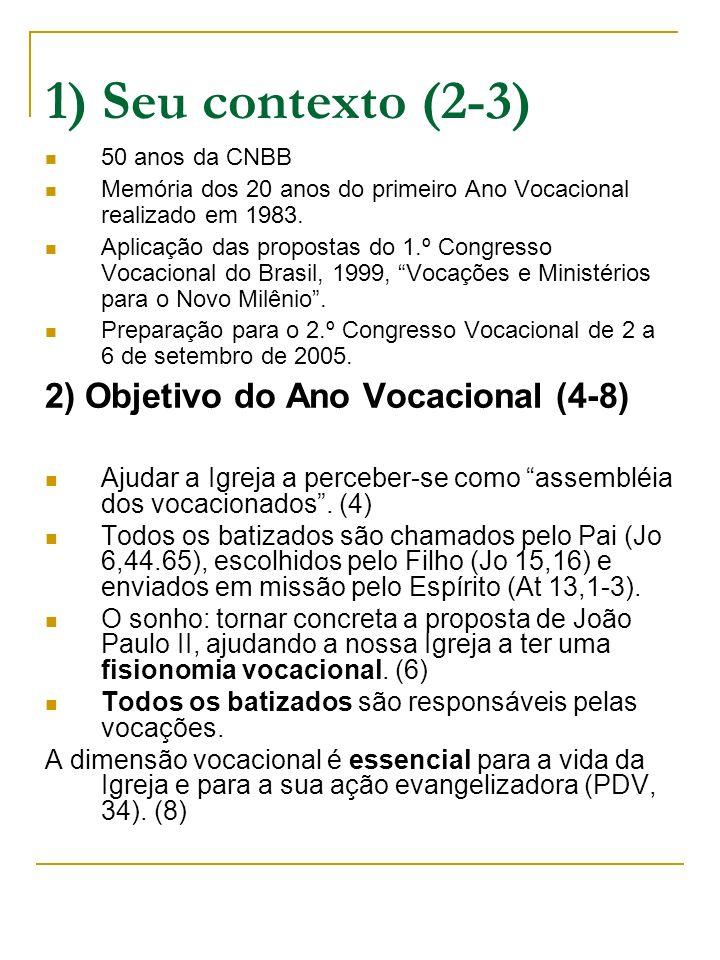 1) Seu contexto (2-3) 50 anos da CNBB Memória dos 20 anos do primeiro Ano Vocacional realizado em 1983. Aplicação das propostas do 1.º Congresso Vocac