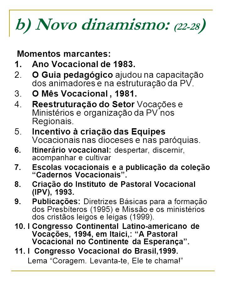 b) Novo dinamismo: (22-28 ) Momentos marcantes: 1. Ano Vocacional de 1983. 2. O Guia pedagógico ajudou na capacitação dos animadores e na estruturação