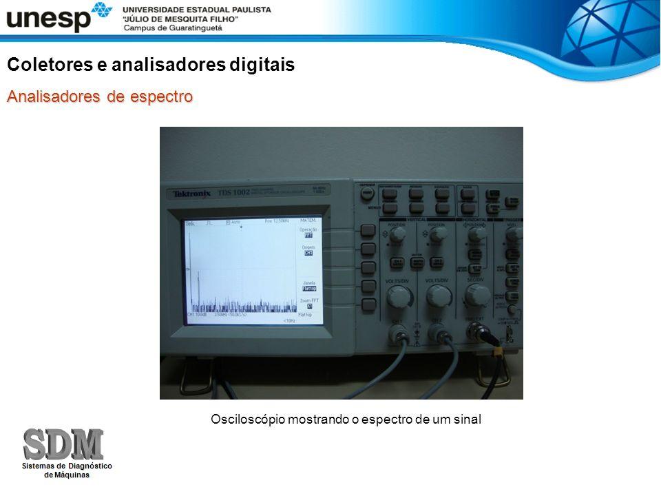 Coletores e analisadores digitais Analisadores de espectro Osciloscópio mostrando o espectro de um sinal