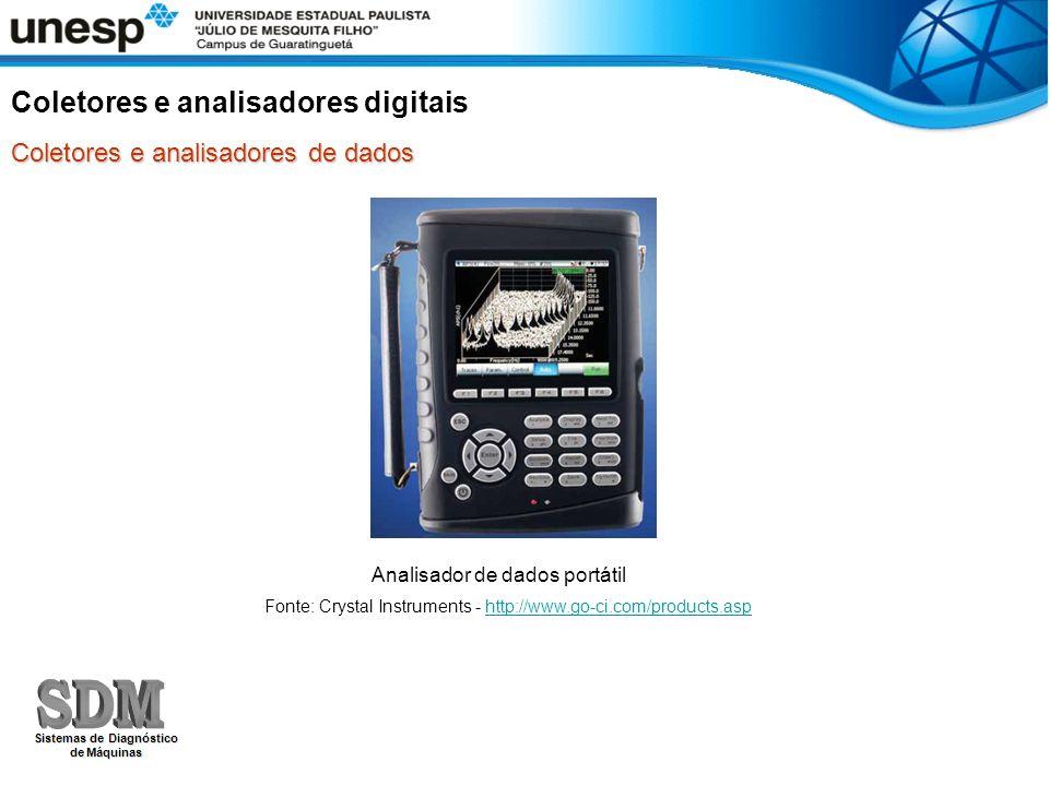 Coletores e analisadores digitais Coletores e analisadores de dados Analisador de dados portátil Fonte: Crystal Instruments - http://www.go-ci.com/pro