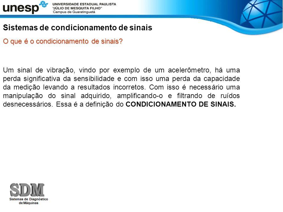 Condicionador de sinais Sistemas de condicionamento de sinais