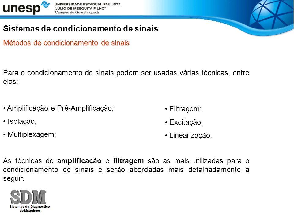 Referências bibliográficas Bruel & Kjaer: http://www.bksv.com/Products/TransducersConditioning/ConditioningAndAmps.aspx http://www.bksv.com/Products/TransducersConditioning/ConditioningAndAmps.aspx ENDEVCO: http://www.endevco.com/feature/Feature-751.html http://www.endevco.com/feature/Feature-751.html National Instruments: http://www.ni.com/signalconditioning/ http://www.ni.com/signalconditioning/ LYNX: http://www.lynxtec.com.br/prod_condic.htm http://www.lynxtec.com.br/prod_condic.htm Sistemas de condicionamento de sinais