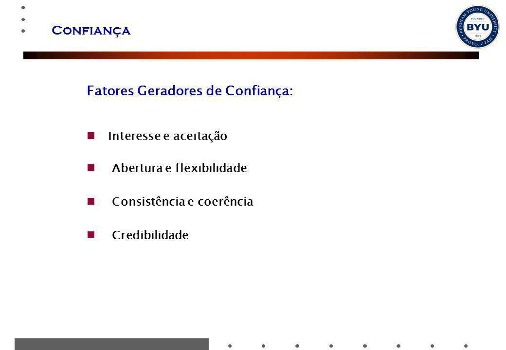 Confiança Fatores Geradores de Confiança: Interesse e aceitação Abertura e flexibilidade Consistência e coerência Credibilidade